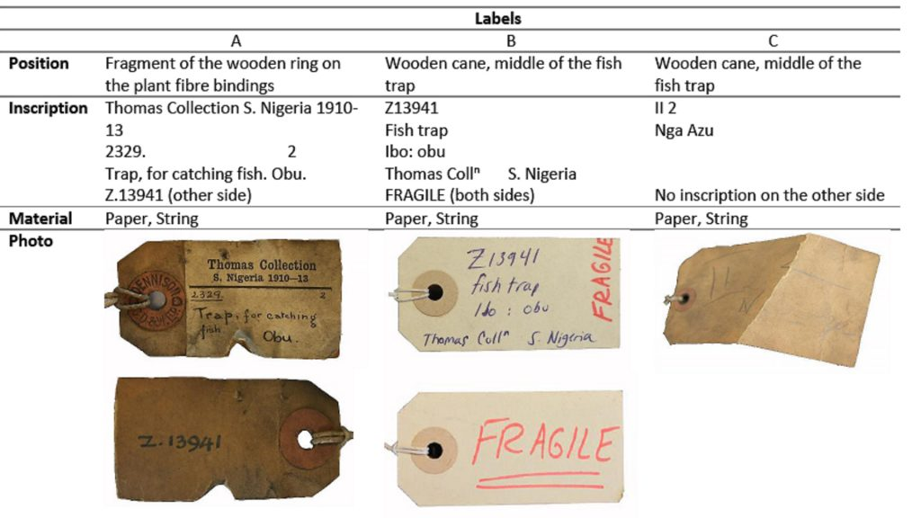 Historical labels attached to a fish trap collected by N. W. Thomas