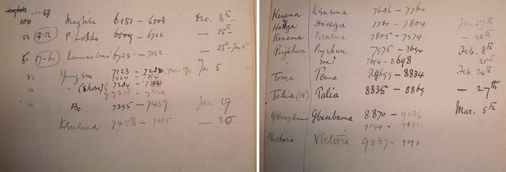 Northcote Thomas Sierra Leone itinerary 1914-15